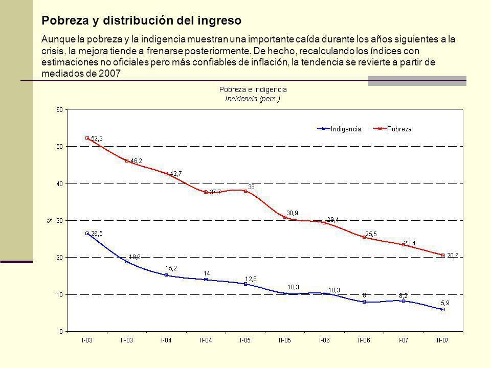 Pobreza y distribución del ingreso Aunque la pobreza y la indigencia muestran una importante caída durante los años siguientes a la crisis, la mejora tiende a frenarse posteriormente.