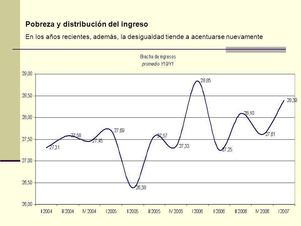 Pobreza y distribución del ingreso En los años recientes, además, la desigualdad tiende a acentuarse nuevamente