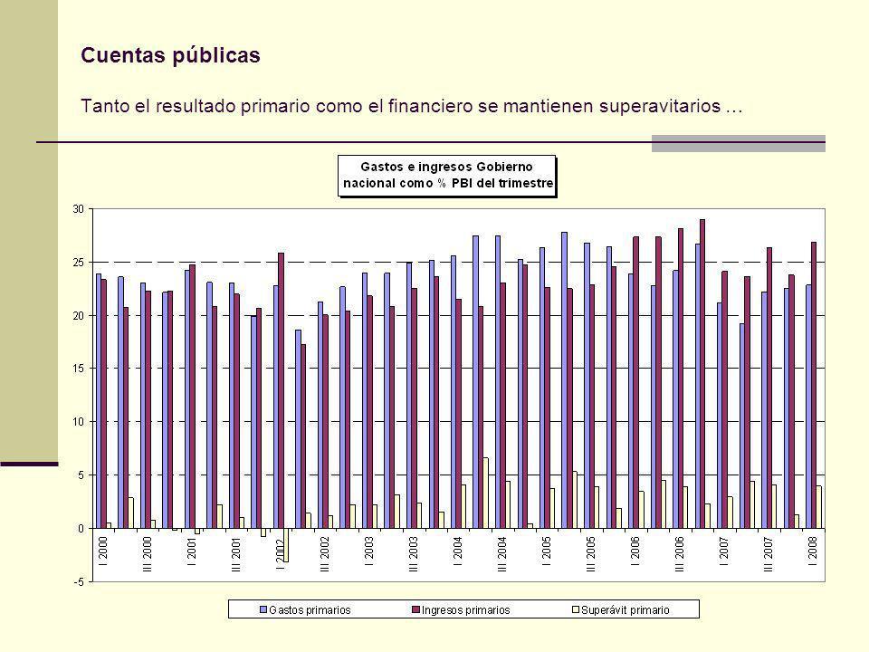 Cuentas públicas Tanto el resultado primario como el financiero se mantienen superavitarios …
