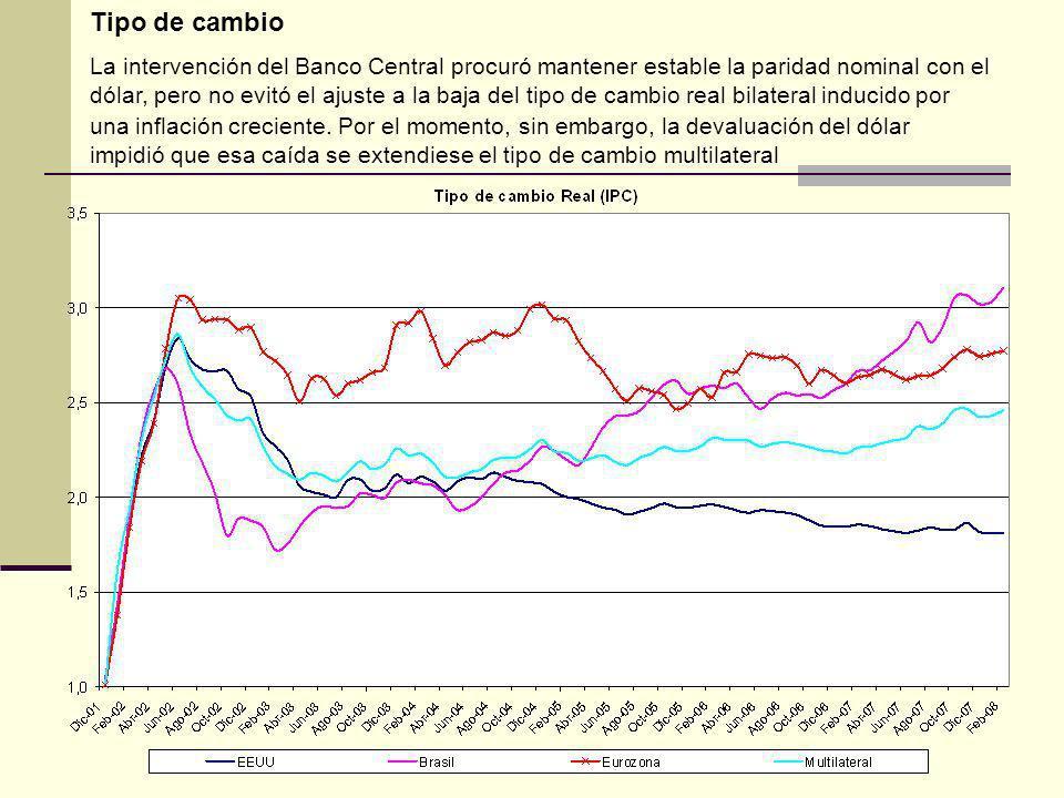 Tipo de cambio La intervención del Banco Central procuró mantener estable la paridad nominal con el dólar, pero no evitó el ajuste a la baja del tipo de cambio real bilateral inducido por una inflación creciente.