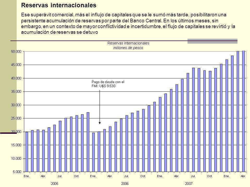Reservas internacionales Ese superávit comercial, más el influjo de capitales que se le sumó más tarde, posibilitaron una persistente acumulación de reservas por parte del Banco Central.