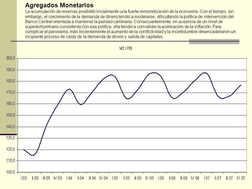Agregados Monetarios La acumulación de reservas posibilitó inicialmente una fuerte remonetización de la economía.