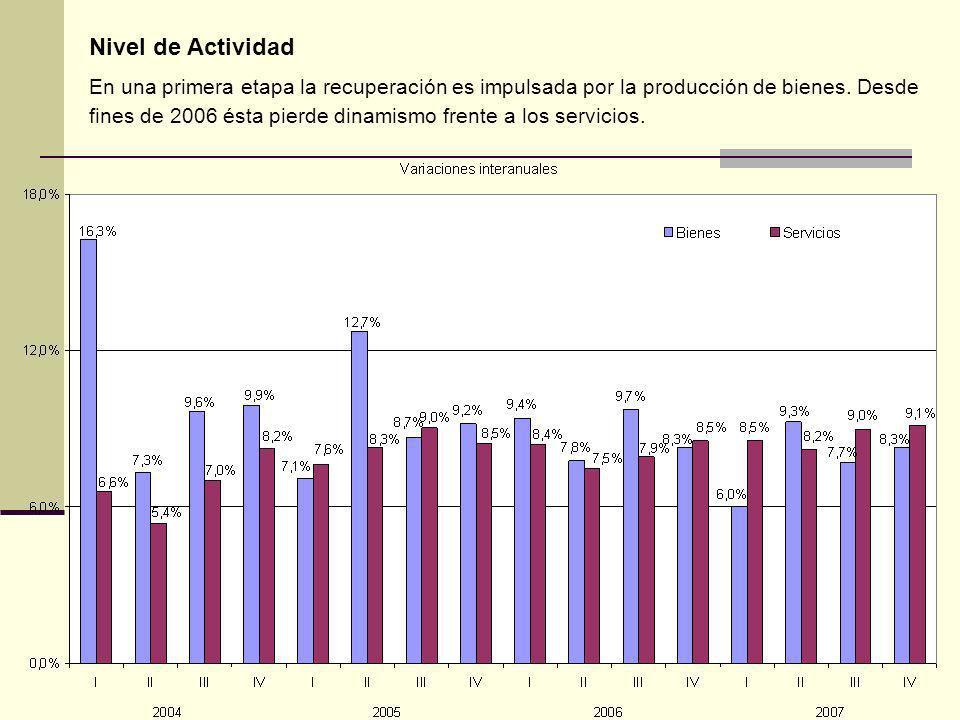 Nivel de Actividad En una primera etapa la recuperación es impulsada por la producción de bienes.