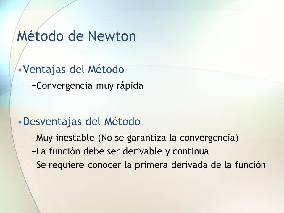 Método de Newton Ventajas del Método Convergencia muy rápida Desventajas del Método Muy inestable (No se garantiza la convergencia) La función debe se
