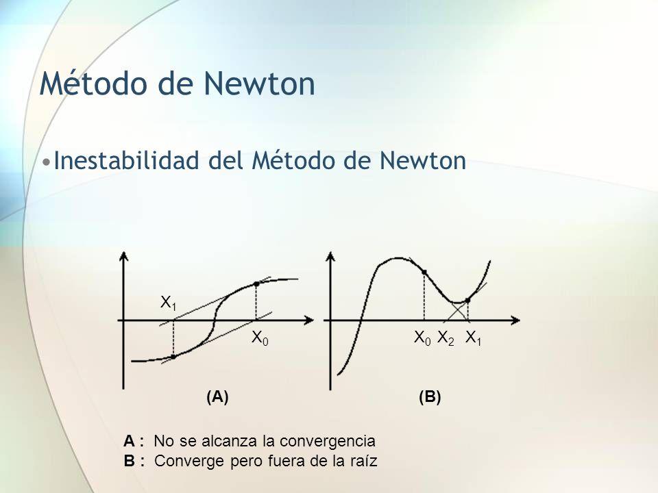 Método de Newton Inestabilidad del Método de Newton X0X0 X1X1 X0X0 X2X2 X1X1 (A)(B) A : No se alcanza la convergencia B : Converge pero fuera de la ra