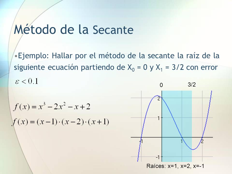 Método de la Secante Ejemplo: Hallar por el método de la secante la raíz de la siguiente ecuación partiendo de X 0 = 0 y X 1 = 3/2 con error Raíces: x