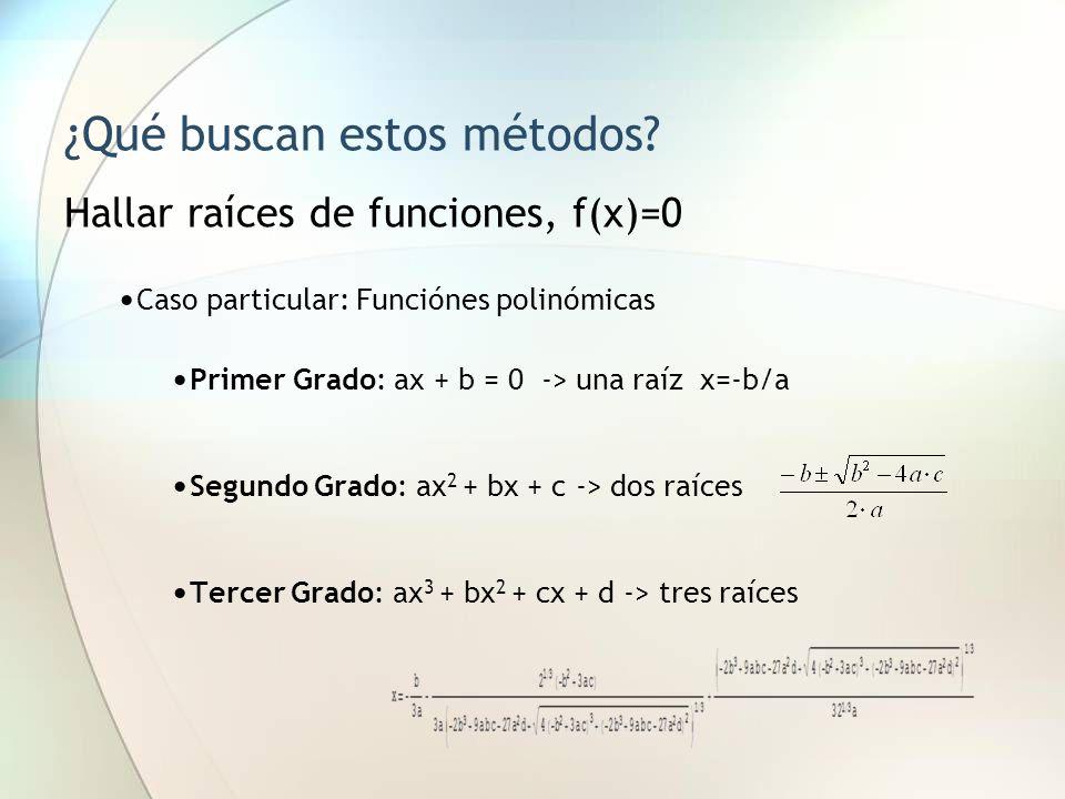 ¿Qué buscan estos métodos? Hallar raíces de funciones, f(x)=0 Caso particular: Funciónes polinómicas Primer Grado: ax + b = 0 -> una raíz x=-b/a Segun