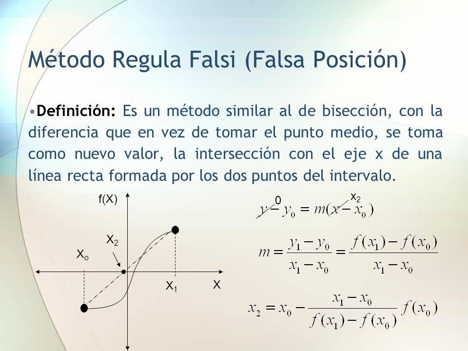 Método Regula Falsi (Falsa Posición) Definición: Es un método similar al de bisección, con la diferencia que en vez de tomar el punto medio, se toma c