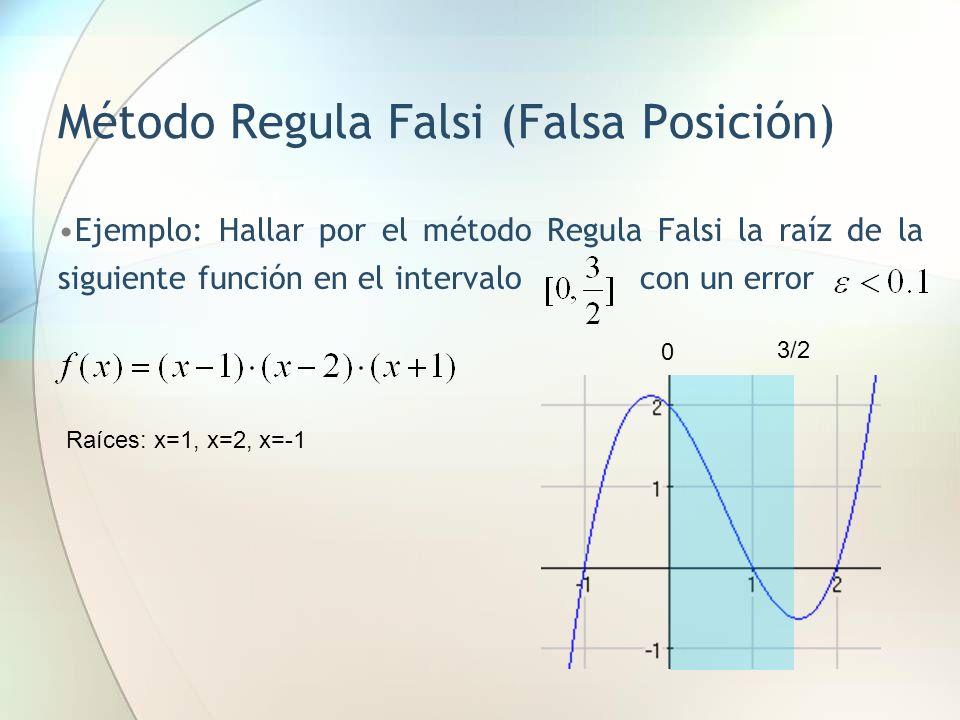 Método Regula Falsi (Falsa Posición) Ejemplo: Hallar por el método Regula Falsi la raíz de la siguiente función en el intervalo con un error Raíces: x