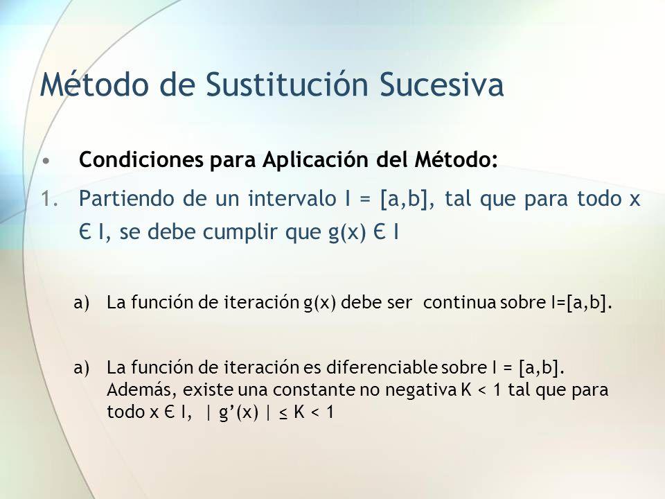 Método de Sustitución Sucesiva Condiciones para Aplicación del Método: 1.Partiendo de un intervalo I = [a,b], tal que para todo x Є I, se debe cumplir