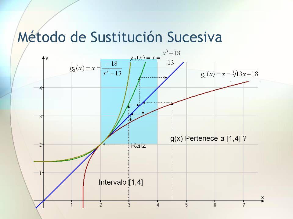 Método de Sustitución Sucesiva Raíz Intervalo [1,4] g(x) Pertenece a [1,4] ?