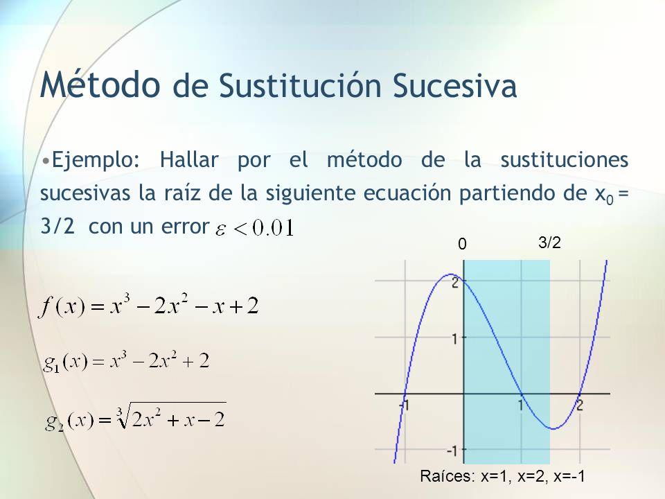 Método de Sustitución Sucesiva Ejemplo: Hallar por el método de la sustituciones sucesivas la raíz de la siguiente ecuación partiendo de x 0 = 3/2 con