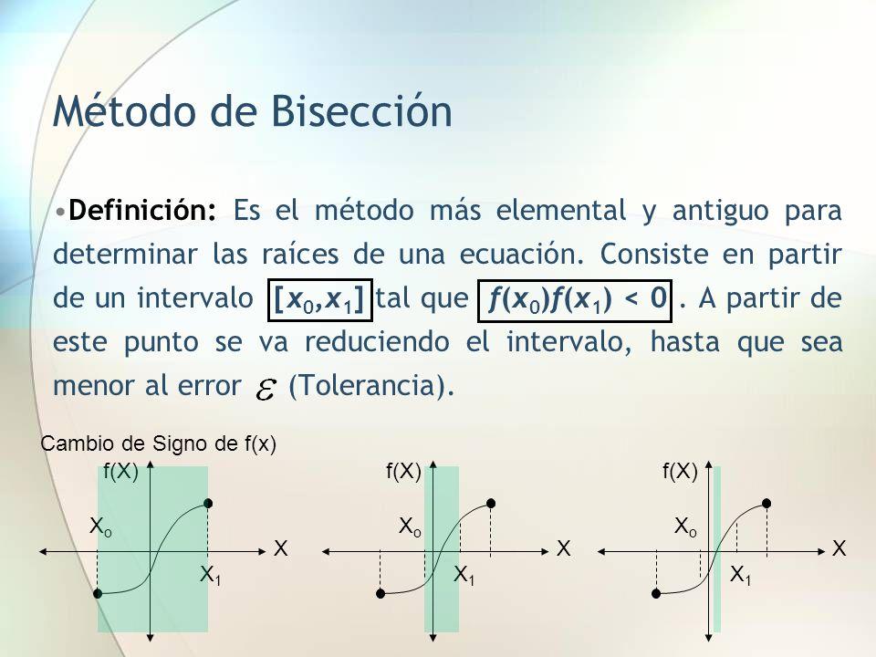 Método de Bisección Definición: Es el método más elemental y antiguo para determinar las raíces de una ecuación. Consiste en partir de un intervalo [x