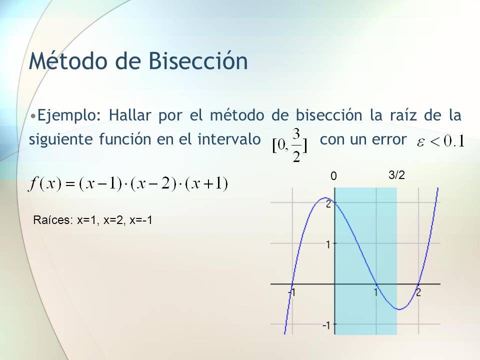 Método de Bisección Ejemplo: Hallar por el método de bisección la raíz de la siguiente función en el intervalo con un error Raíces: x=1, x=2, x=-1 0 3