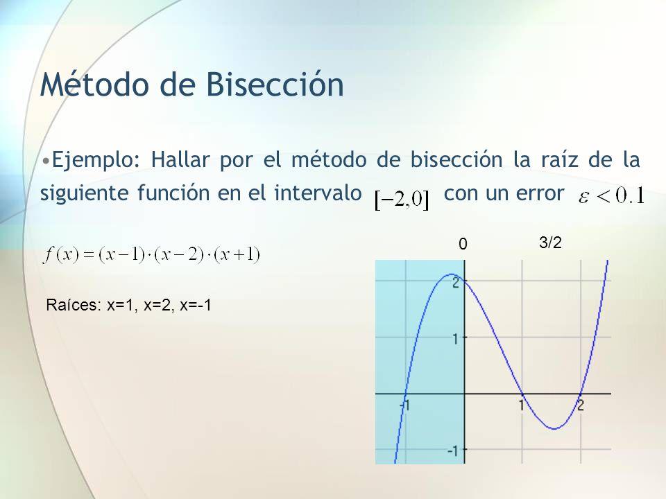 Método de Bisección -202No 01No-0.5 -0.50.5No-0.75 -0.750.25No-0.875 -0.8750.125No-0.9375 -0.93750.0625Si