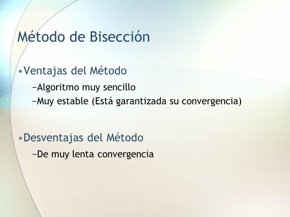 Método de Bisección Ventajas del Método Algoritmo muy sencillo Muy estable (Está garantizada su convergencia) Desventajas del Método De muy lenta conv