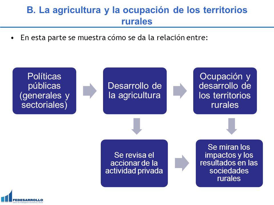 B. La agricultura y la ocupación de los territorios rurales En esta parte se muestra cómo se da la relación entre: Políticas públicas (generales y sec