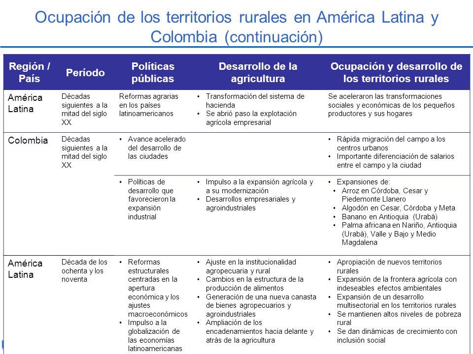 Ocupación de los territorios rurales en América Latina y Colombia ( continuación ) Región / País Período Políticas públicas Desarrollo de la agricultu