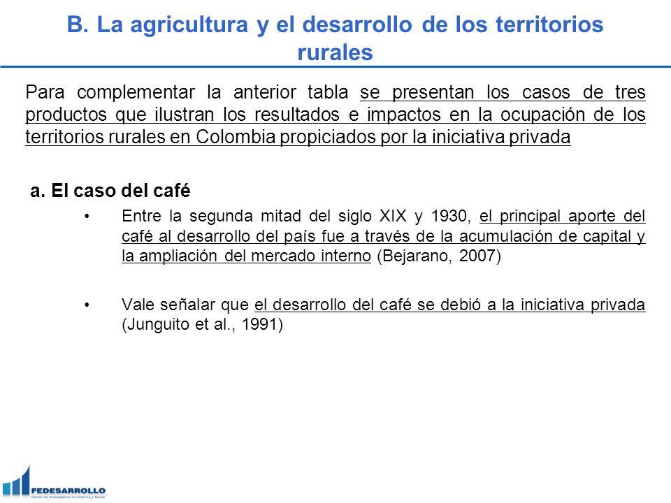 B. La agricultura y el desarrollo de los territorios rurales Para complementar la anterior tabla se presentan los casos de tres productos que ilustran
