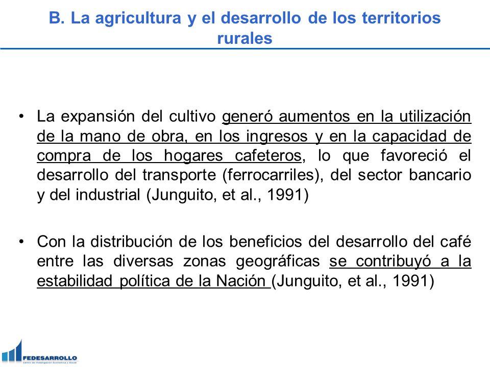 B. La agricultura y el desarrollo de los territorios rurales La expansión del cultivo generó aumentos en la utilización de la mano de obra, en los ing