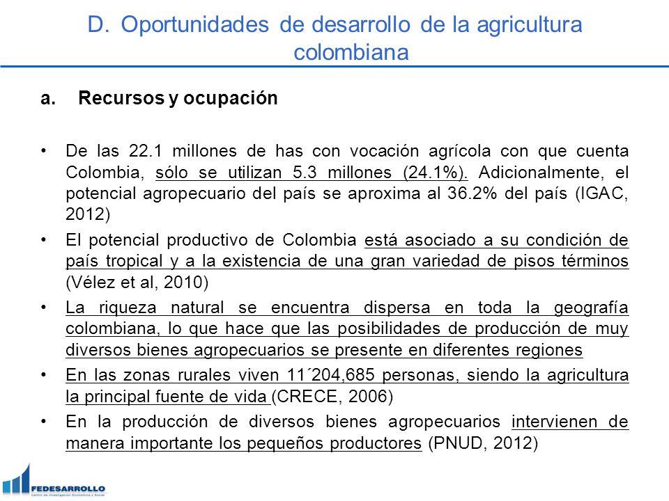 D.Oportunidades de desarrollo de la agricultura colombiana a.Recursos y ocupación De las 22.1 millones de has con vocación agrícola con que cuenta Col