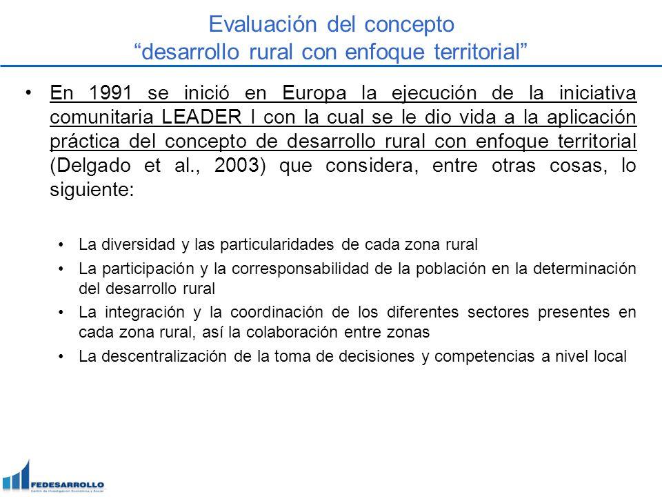 Evaluación del concepto desarrollo rural con enfoque territorial En 1991 se inició en Europa la ejecución de la iniciativa comunitaria LEADER I con la