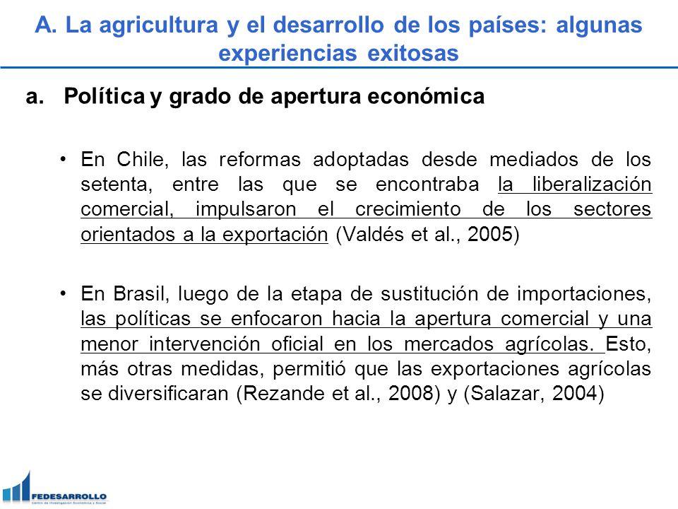 A. La agricultura y el desarrollo de los países: algunas experiencias exitosas a.Política y grado de apertura económica En Chile, las reformas adoptad