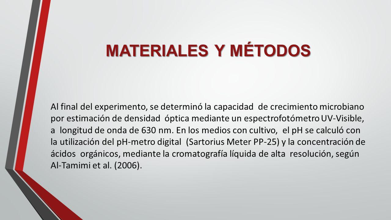 MATERIALES Y MÉTODOS Al final del experimento, se determinó la capacidad de crecimiento microbiano por estimación de densidad óptica mediante un espec