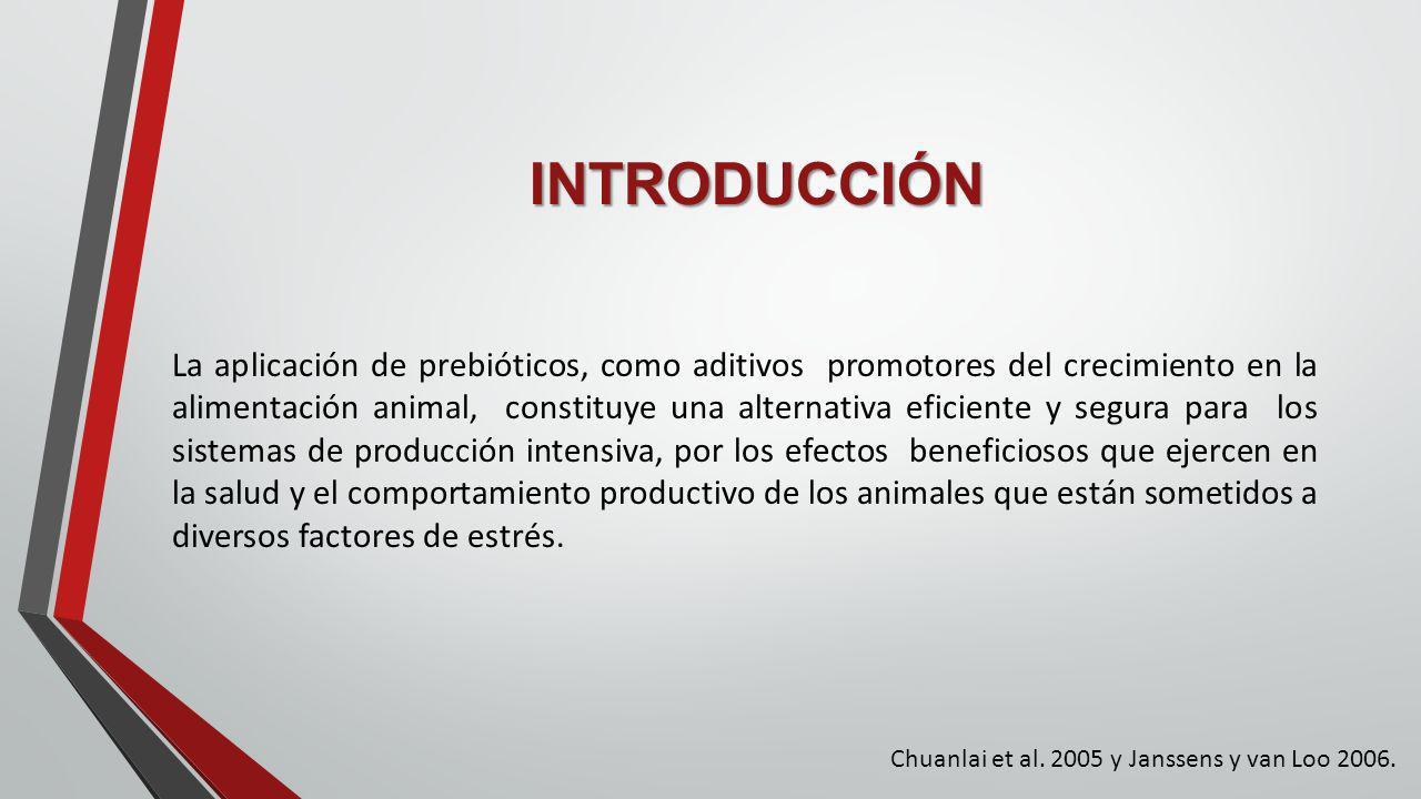INTRODUCCIÓN La aplicación de prebióticos, como aditivos promotores del crecimiento en la alimentación animal, constituye una alternativa eficiente y