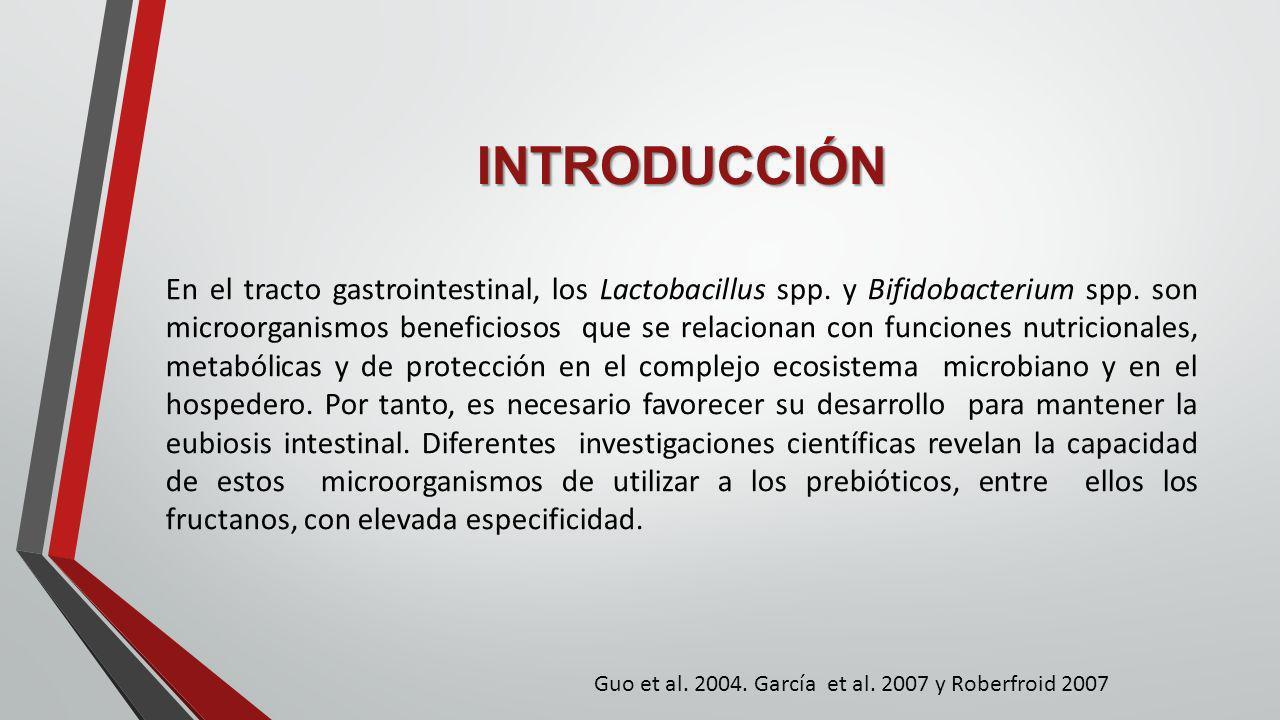 INTRODUCCIÓN En el tracto gastrointestinal, los Lactobacillus spp. y Bifidobacterium spp. son microorganismos beneficiosos que se relacionan con funci
