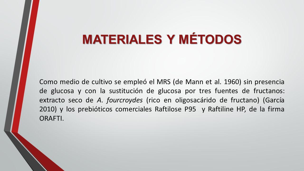 MATERIALES Y MÉTODOS Como medio de cultivo se empleó el MRS (de Mann et al. 1960) sin presencia de glucosa y con la sustitución de glucosa por tres fu