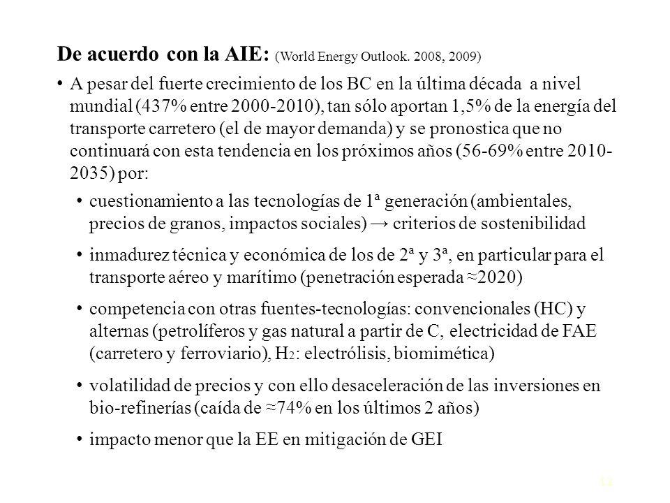 12 De acuerdo con la AIE: (World Energy Outlook. 2008, 2009) A pesar del fuerte crecimiento de los BC en la última década a nivel mundial (437% entre