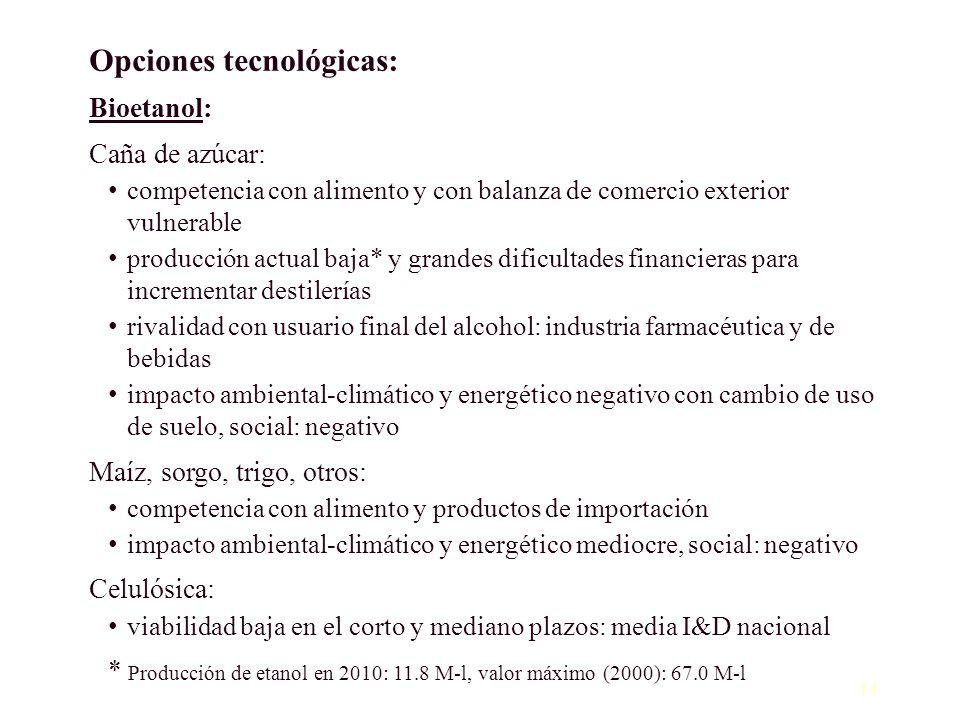 14 Opciones tecnológicas: Bioetanol: Caña de azúcar: competencia con alimento y con balanza de comercio exterior vulnerable producción actual baja* y
