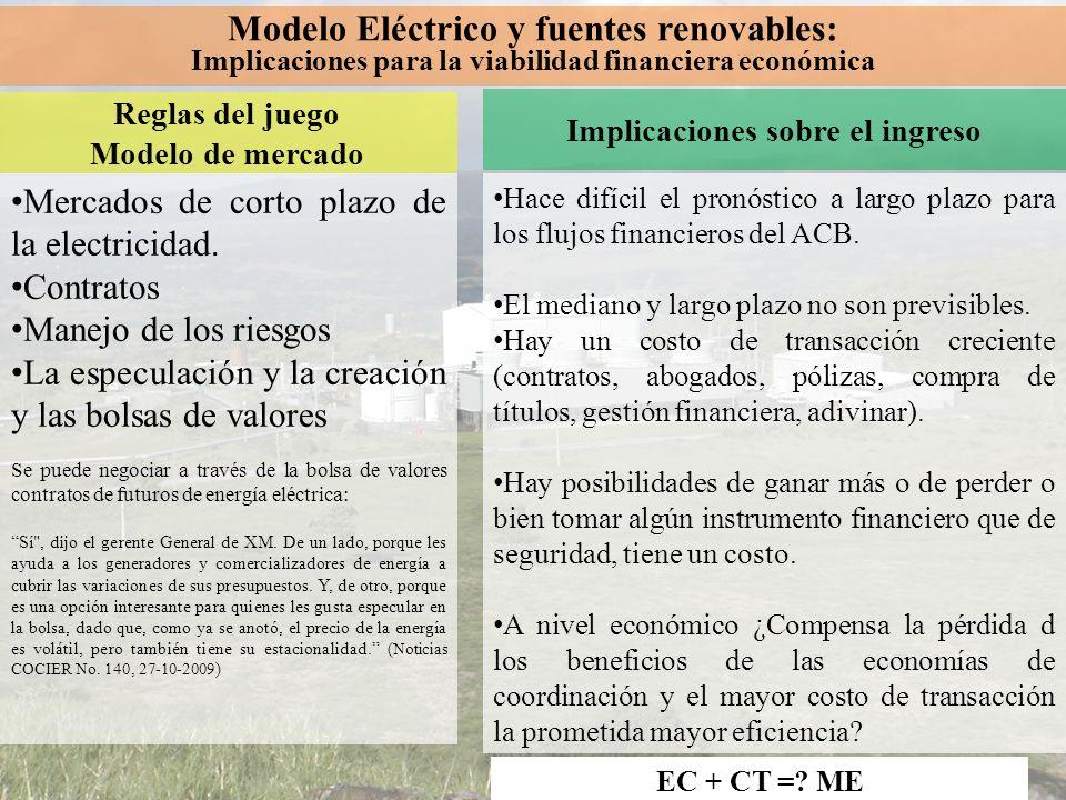 Modelo Eléctrico y fuentes renovables: Implicaciones para la viabilidad financiera económica Reglas del juego Modelo de mercado Implicaciones sobre el