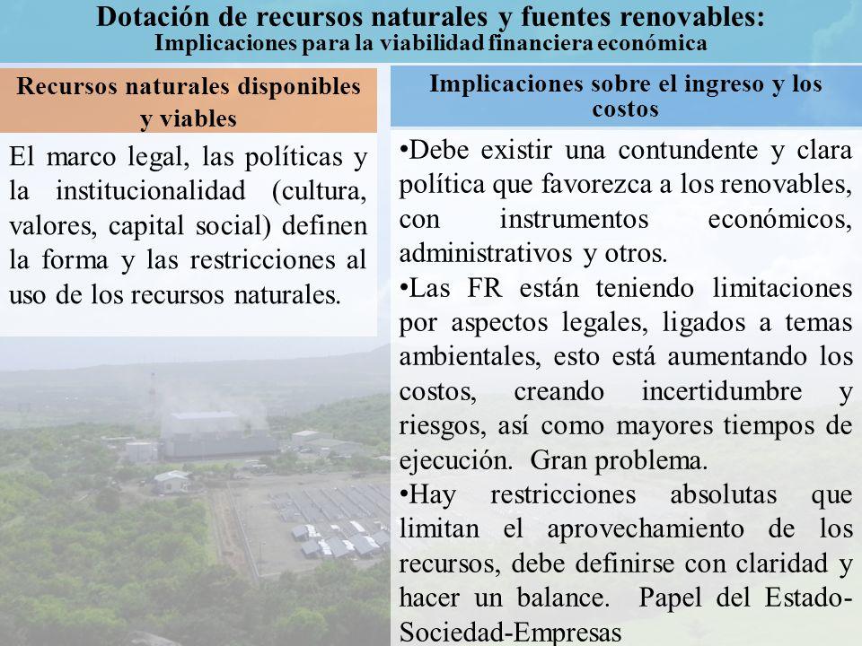 Dotación de recursos naturales y fuentes renovables: Implicaciones para la viabilidad financiera económica Recursos naturales disponibles y viables Im