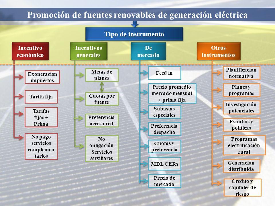 Incentivos generales Incentivos generales De mercado Otros instrumentos Tipo de instrumento Exoneración impuestos Tarifa fija Tarifas fijas + Prima Me