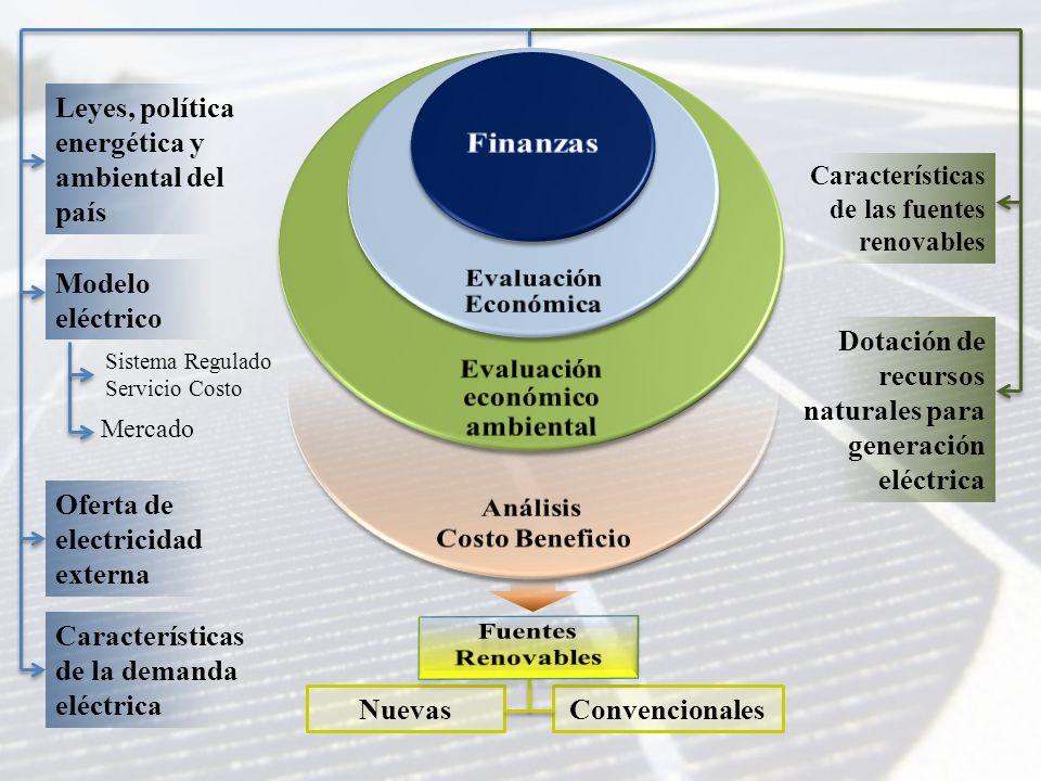 Sistema Regulado Servicio Costo Mercado ConvencionalesNuevas Características de las fuentes renovables Dotación de recursos naturales para generación
