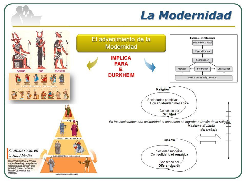 La Modernidad El advenimiento de la Modernidad IMPLICAPARA E. DURKHEIM