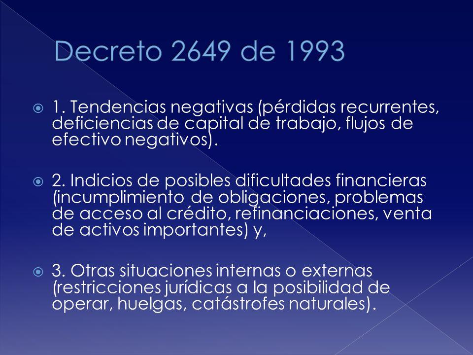 1. Tendencias negativas (pérdidas recurrentes, deficiencias de capital de trabajo, flujos de efectivo negativos). 2. Indicios de posibles dificultades