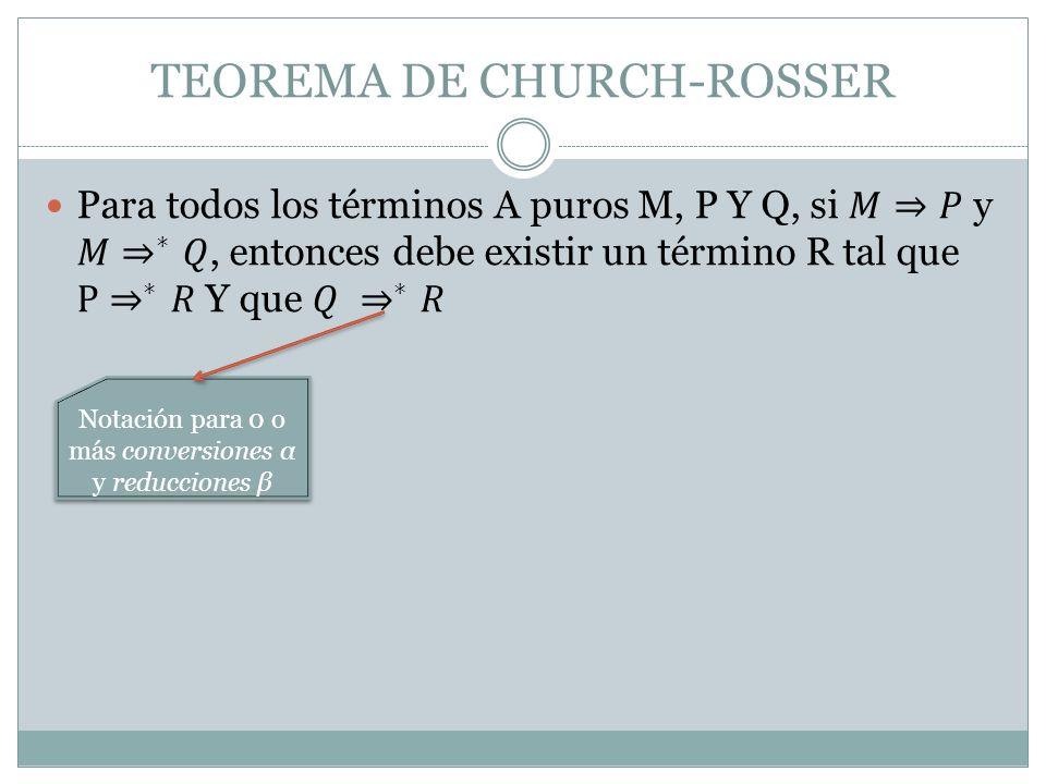 TEOREMA DE CHURCH-ROSSER Notación para 0 o más conversiones α y reducciones β