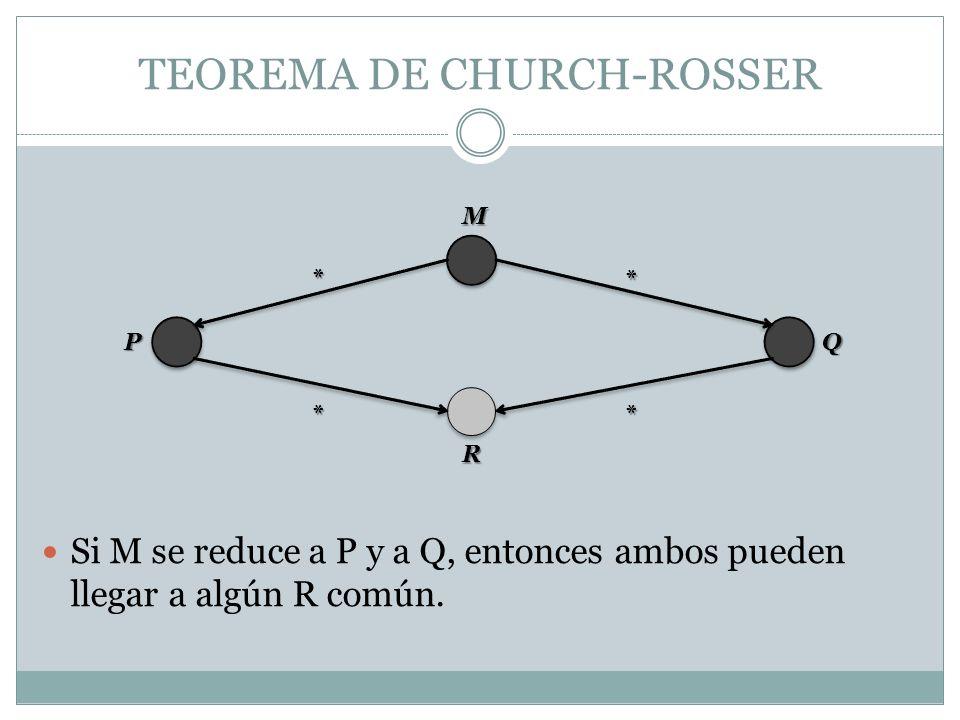 TEOREMA DE CHURCH-ROSSER Si M se reduce a P y a Q, entonces ambos pueden llegar a algún R común.MQP R * * **