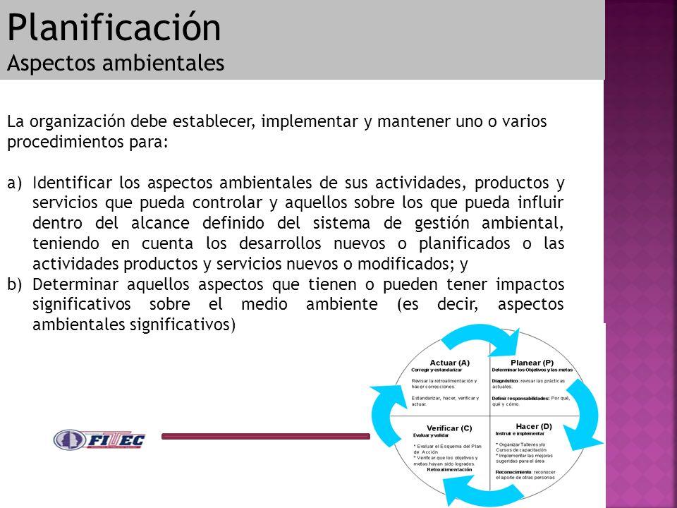 Planificación Aspectos ambientales La organización debe establecer, implementar y mantener uno o varios procedimientos para: a)Identificar los aspecto