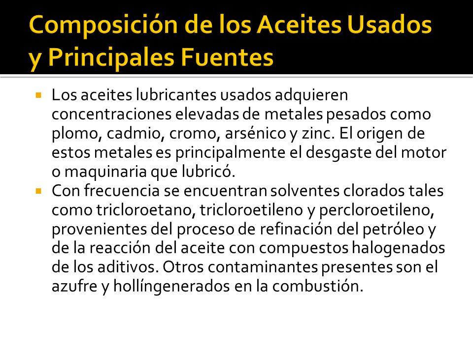 Contaminación hídrica Contaminación atmosférica en la combustión de aceites por contaminantes presentes en el mismo y por deficiencias en el proceso.
