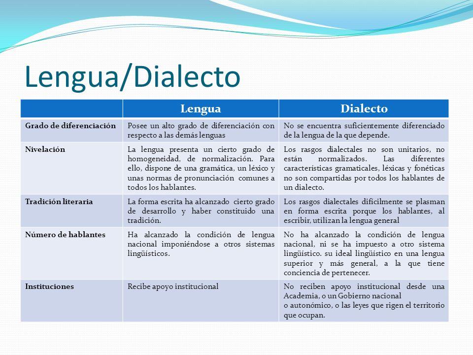 Lengua/Dialecto Todos los hablantes del español forman una comunidad lingüística, pero todos los hablantes no hacen uso homogéneo de la lengua.