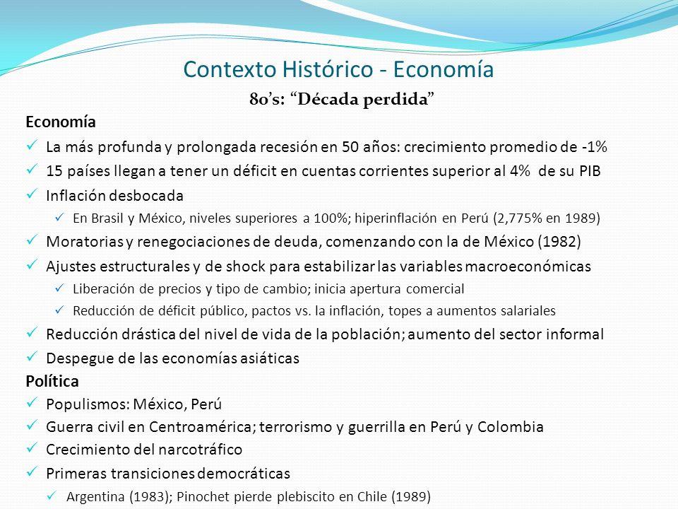 90s-2008: Globalización y democracia Economía Reactivación económica internacional La Globalización toma fuerza y aumenta la competencia mundial Crecimiento exponencial de China, los países del sureste asiático y posteriormente India En la región, se recupera el crecimiento a tasas moderadas: promedio 1.5% anual (90s) Despegue de la economía chilena Crecimiento importante en Brasil, Colombia, Perú (2000-2008) Continúan procesos de ajuste: primeros resultados Control de la inflación, se reanudan los flujos financieros externos Tratados comerciales internacionales TLCAN, Mercosur, acuerdos bilaterales o regionales con la UE o EEUU, etc.
