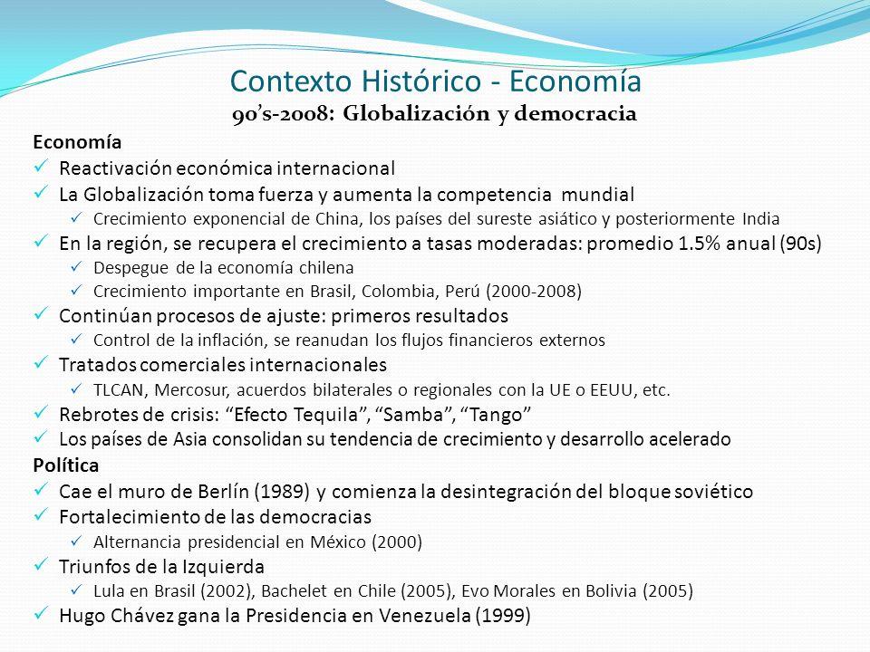 Nuevas reglas del juego Economía del conocimiento I&D Ciencia y tecnología Capital humano Pobreza y grandes deudas sociales que requieren mayor crecimiento con equidad social La pobreza afecta a 230 millones de latinoamericanos: 45.2% de toda la región.