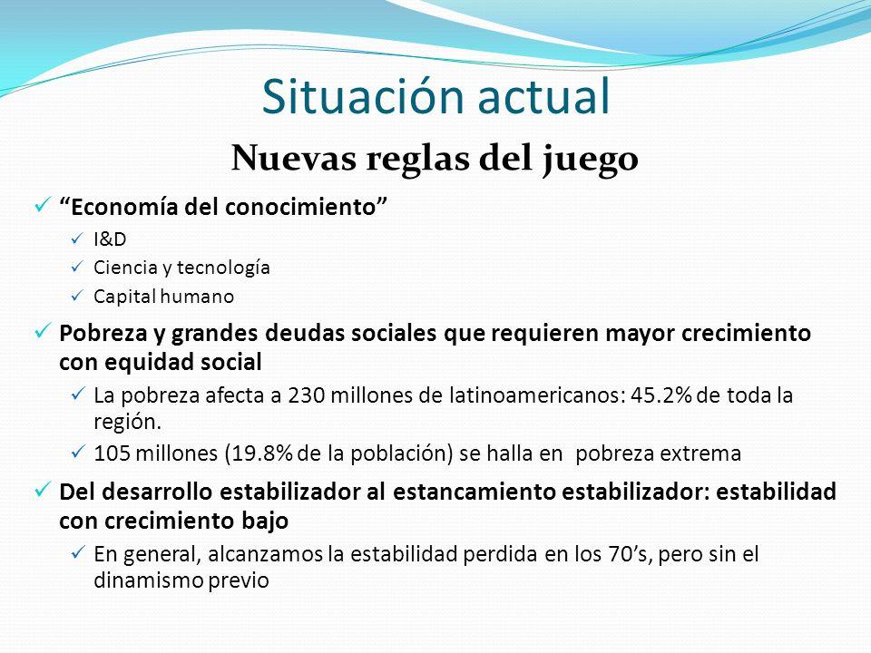 Objetivos estratégicos Coparmex 1.