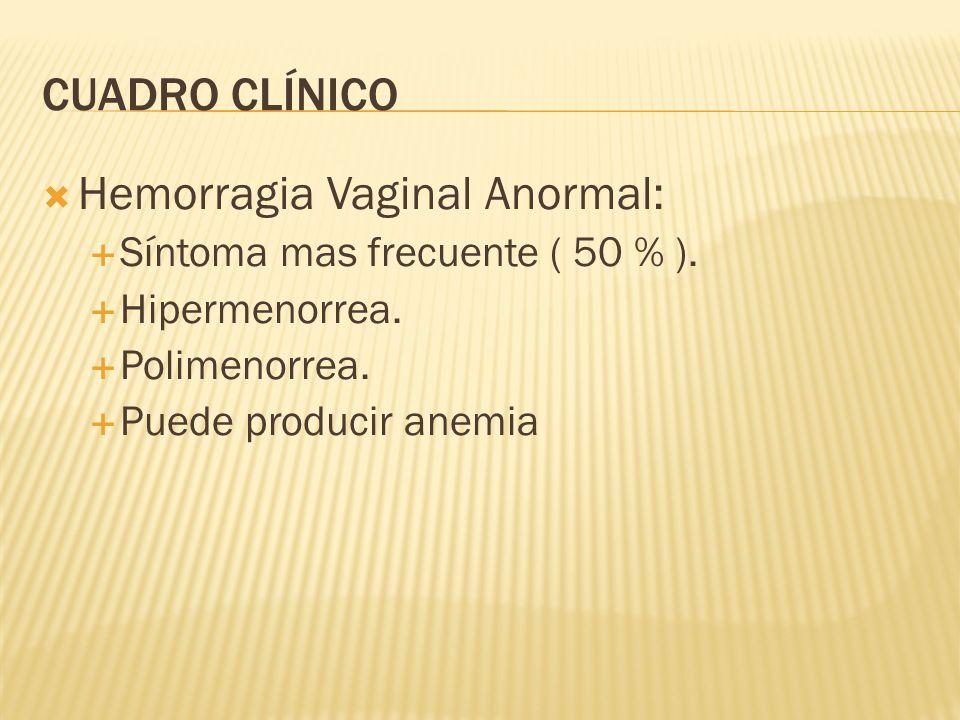 CUADRO CLÍNICO Hemorragia Vaginal Anormal: Síntoma mas frecuente ( 50 % ). Hipermenorrea. Polimenorrea. Puede producir anemia