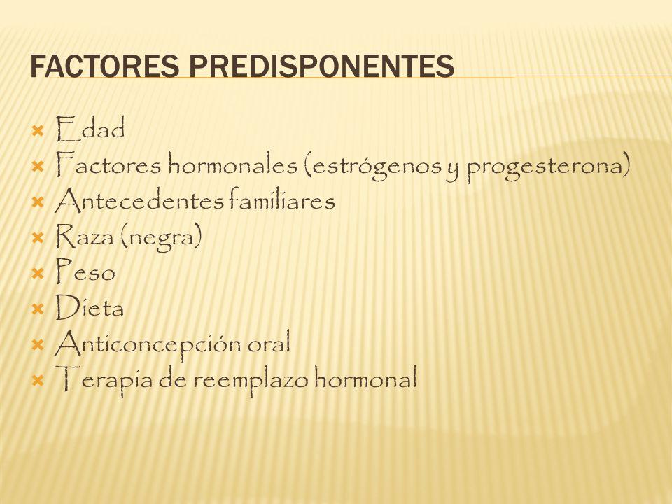 FACTORES PREDISPONENTES Edad Factores hormonales (estrógenos y progesterona) Antecedentes familiares Raza (negra) Peso Dieta Anticoncepción oral Terap