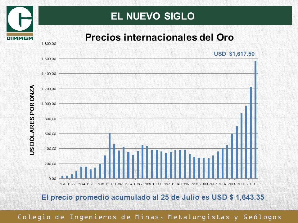 EL NUEVO SIGLO. Precios internacionales del Oro US DÓLARES POR ONZA El precio promedio acumulado al 25 de Julio es USD $ 1,643.35